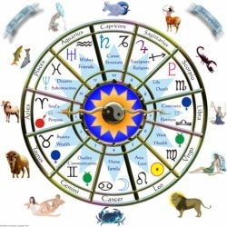 Full Astrological Report in Ip Estateip Extension