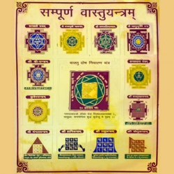 Vastu Consultants in Molarband